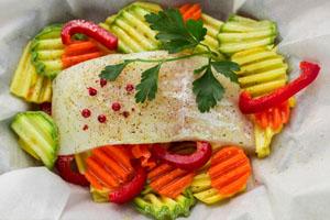 repas régime recettes proposées